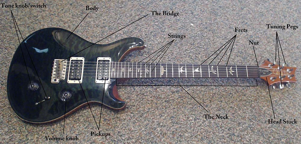 How To Hold A Guitar Guitar String Notes How To Tune A Guitar