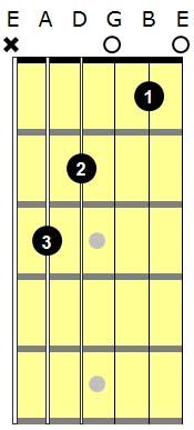 level012-diagram1