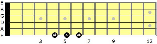 level014-diagram1