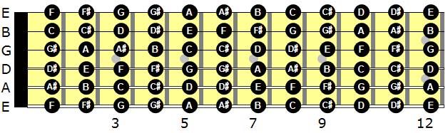 level014-diagram2