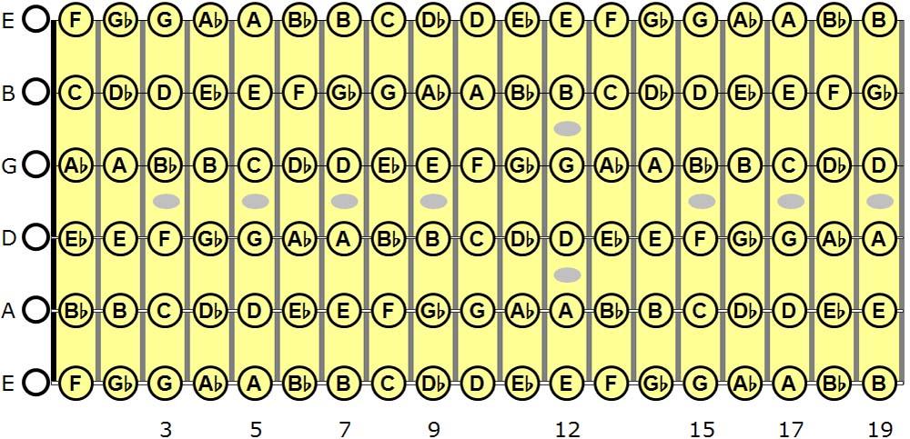 level014_descending-notes