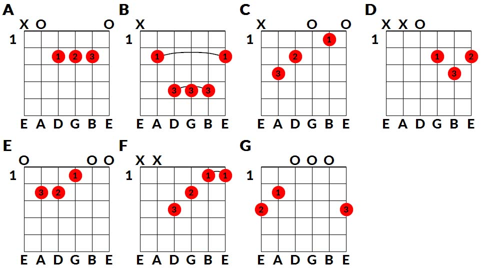 level075_major-chords